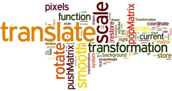 Math 3: Transformation